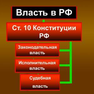 Органы власти Нестерова